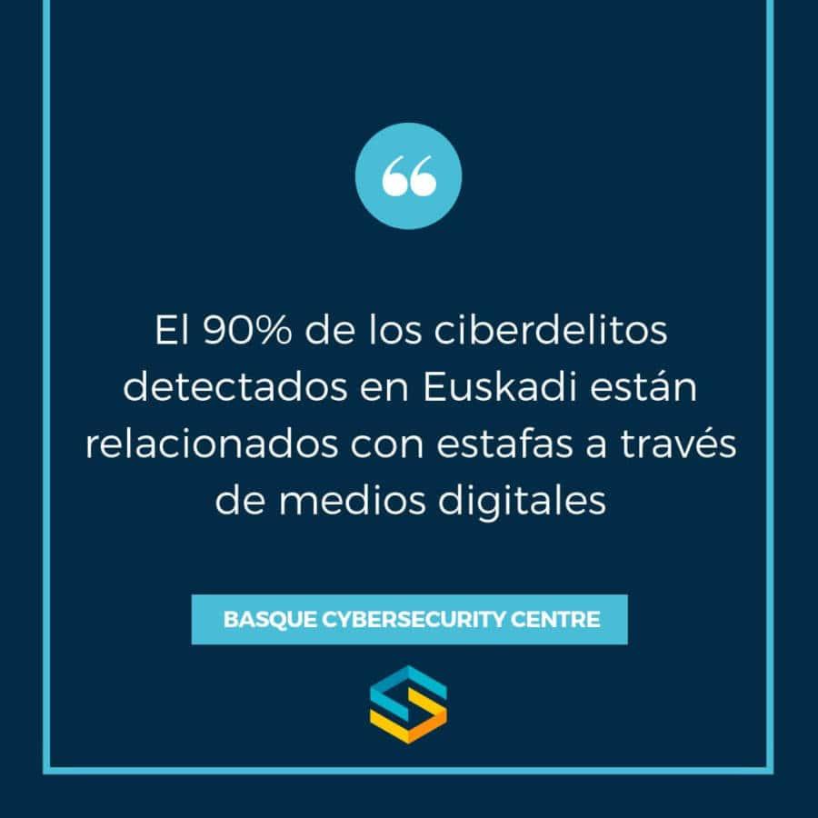 El Basque Cybersecurity Centre cumple un año
